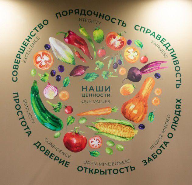 Компания Бондюэль навестила офис Агрокомпост в Сколково